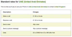 Roaming Charges Vodafone UK In UAE